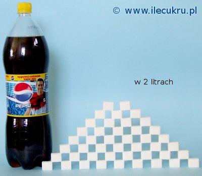 Ile jest cukru w Pepsi